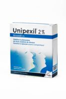 UNIPEXIL 2 POUR CENT,solution pour application cutanée à Paris
